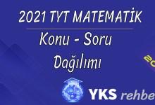 2021 TYT Matematik Konuları ve Soru Dağılımı