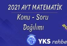 2021 AYT Matematik Konuları ve Soru Dağılımı