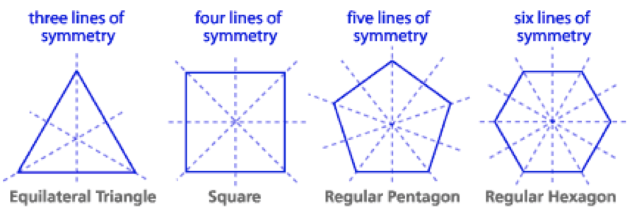 Annenberg Symmetry YlGarris