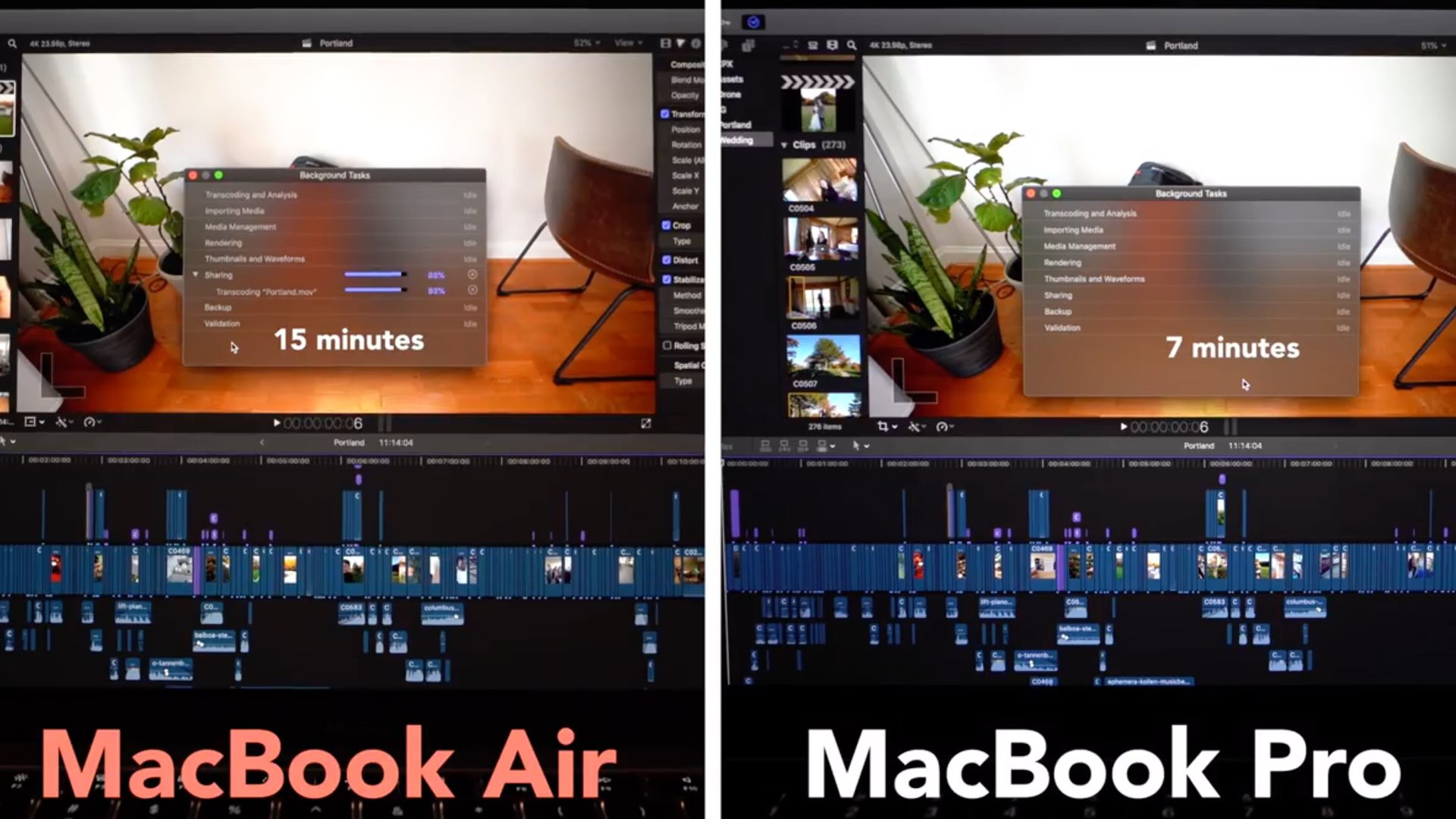Editing 4K Video With MacBook Air: Mission (Absolutely) Possible