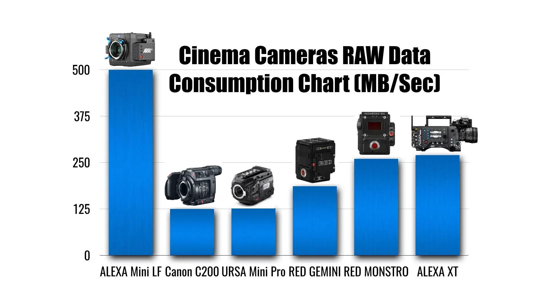 2019's Most Significant Cinema Cameras Price Drops: Canon