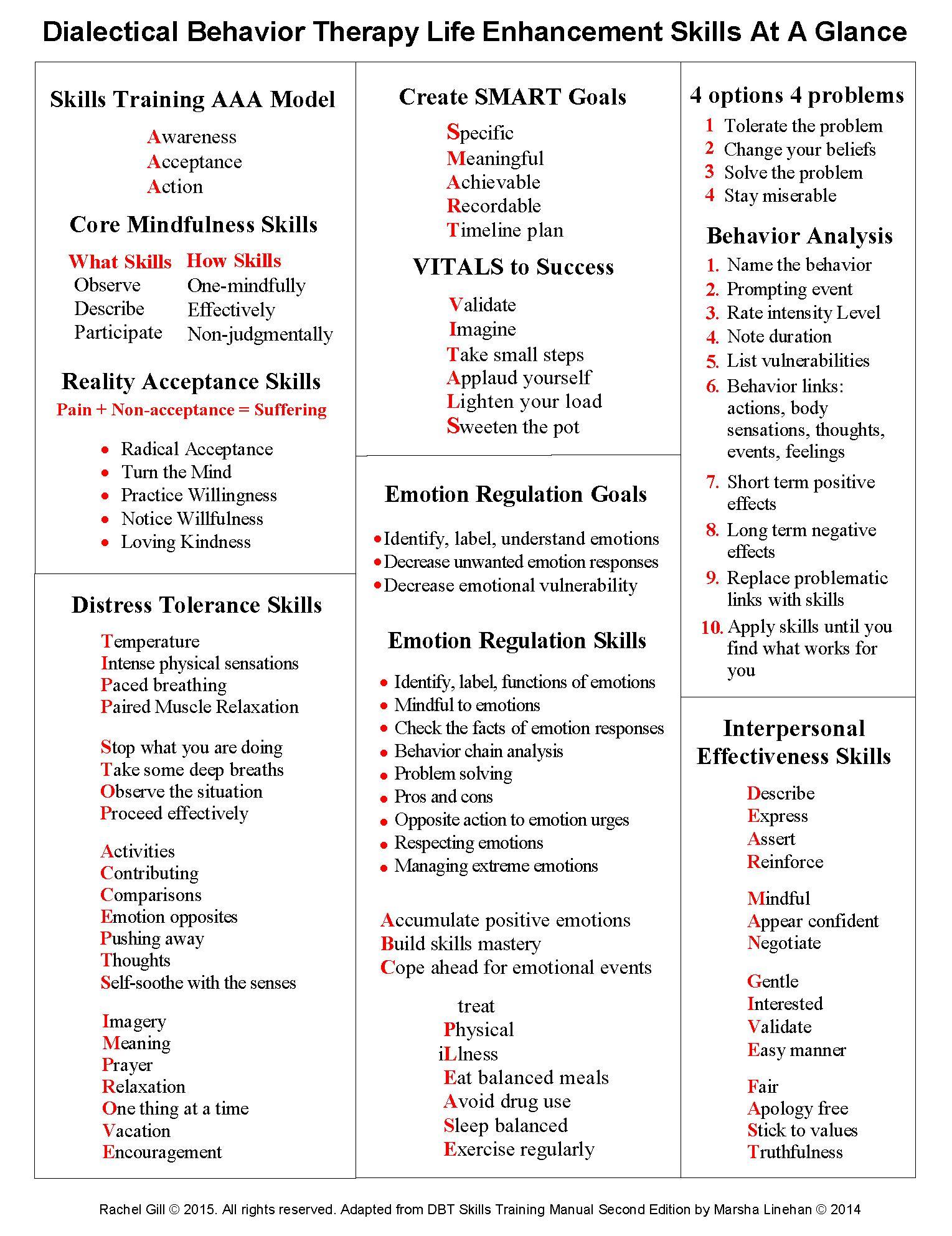 Printable Worksheets Dbt Letter Worksheets