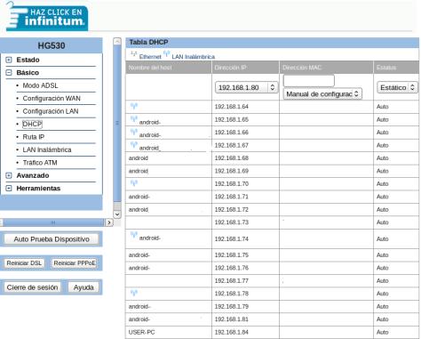 Tabla DHCP.