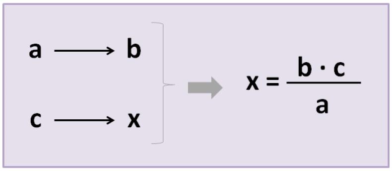 regla de 3 formula para claculo de dosis