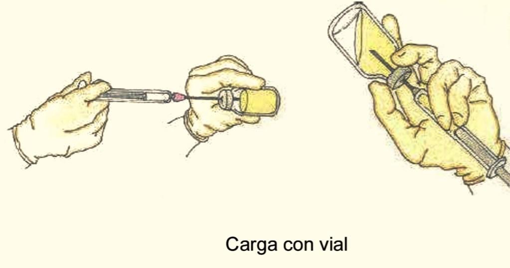 CARGA DE LA JERINGA CON VIAL