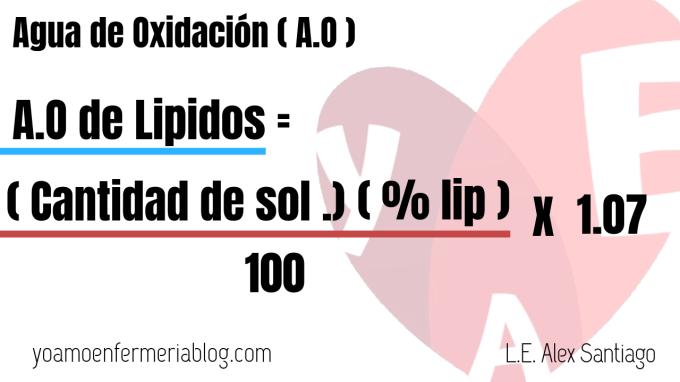 Formula de agua de oxidación de lípidos.