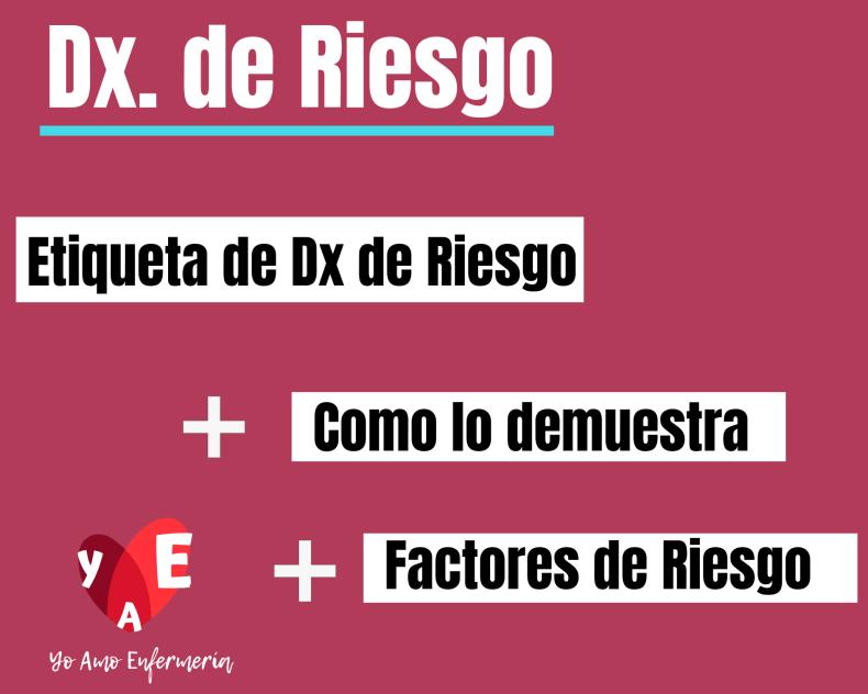DIAGNOSTICO ENFERMERO DE RIESGO