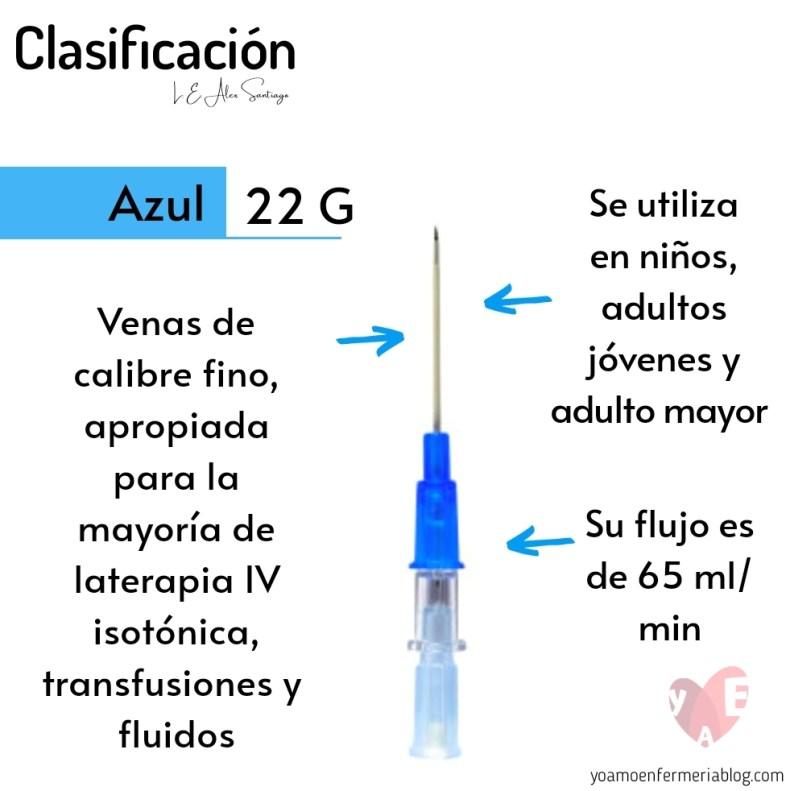 catéter azul 22 G usos