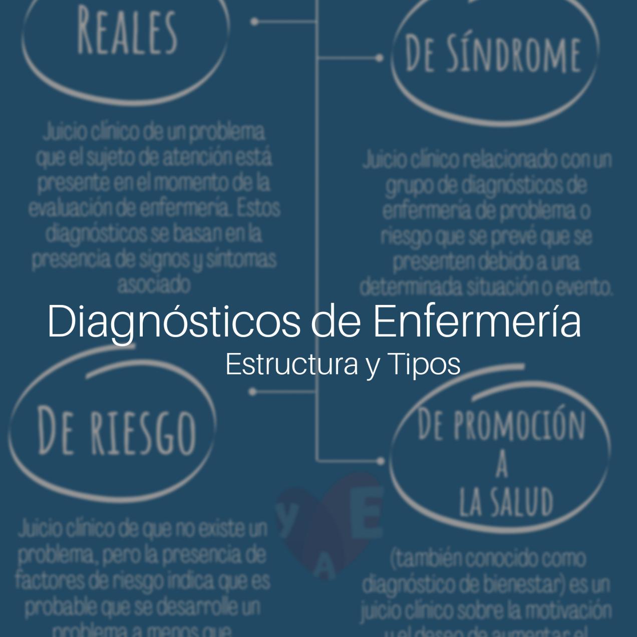 Diagnósticos de enfermería componentes y tipos.