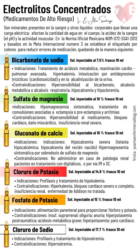 Electrólitos concentrados, medicamentos de alto riesgo