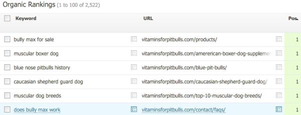 Rankings long tail; keywords - vitaminsforpitbulls.com - Searchmetrics.com table