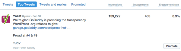 Twitter Analytics example of top tweet