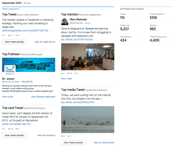Twitter Analytics example view Last Month