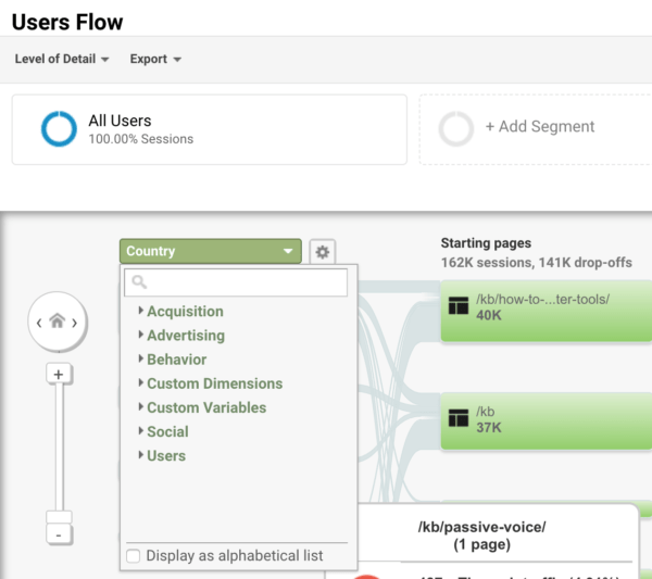 dropdown section of Users Flows in Google Analytics