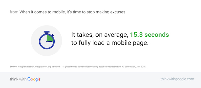15 seconds to load a mobile page google research