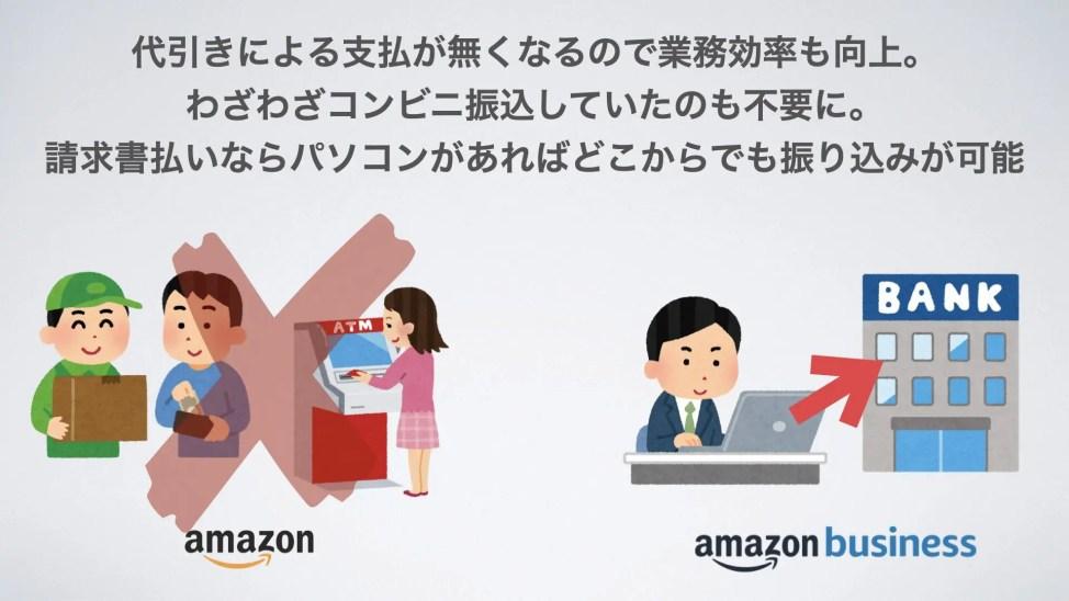 Amazonビジネスのメリットは業務効率化