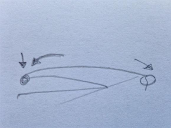 Aus dem Fersensitz nach vorne ablegen, das Gesäß in Richtung Fersen schieben und die Stirn Richtung Erde sinken lassen