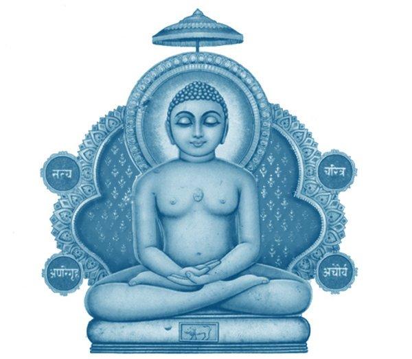 «Йога-сутра» Патанджали