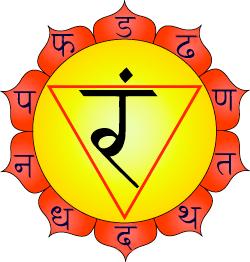 Third Chakra : Manipura Chakra