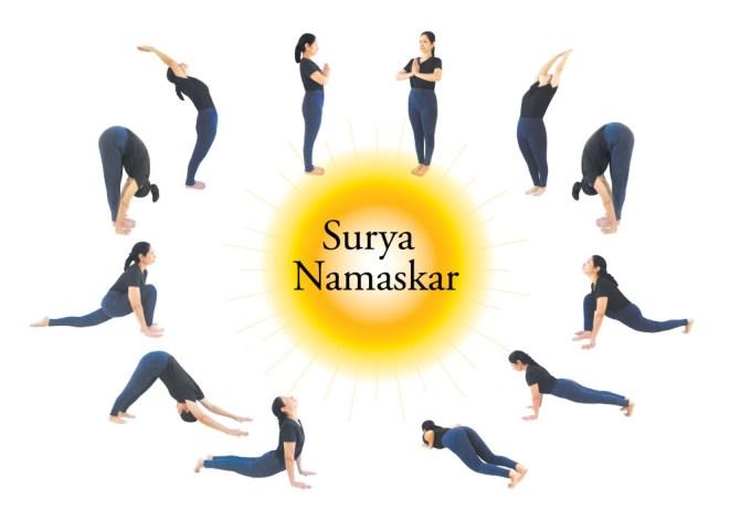 The Complete Guidebook For Surya Namaskar Sun Salutation Instructions