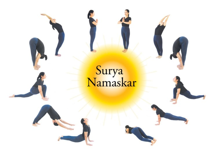 12 Steps of Surya Namaskar
