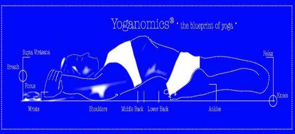 Adrienne Ottenberg Hartman | Hand Drawn Yoganomics Logo