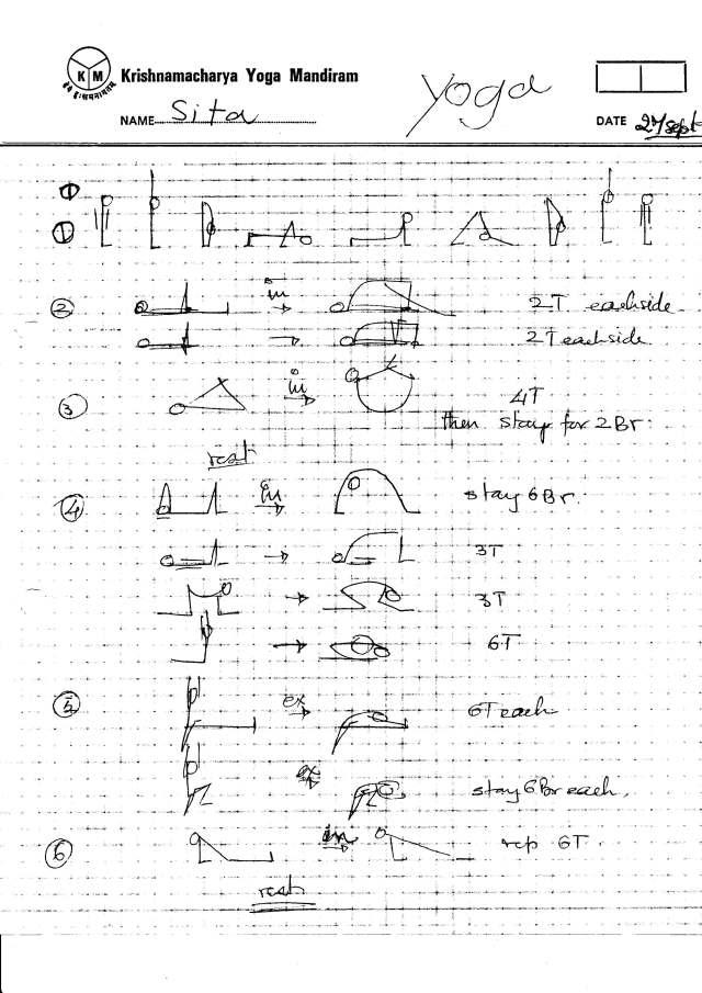Sita_KYM_Practice_1980