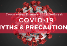 Coronavirus Myths & precautions