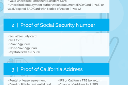 Free Forms 2018 Social Security Form Free Forms