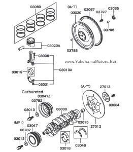 Mitsubishi Minicab Bravo 4A30 Engine Series: Crankshaft Bearing