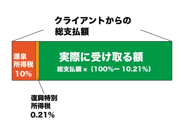 %e3%82%b9%e3%82%af%e3%83%aa%e3%83%bc%e3%83%b3%e3%82%b7%e3%83%a7%e3%83%83%e3%83%88-2016-11-30-14-44-21