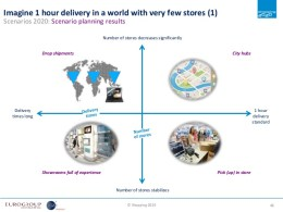 eurogroup-consulting-shopping-2020-supply-chain-final-47-638