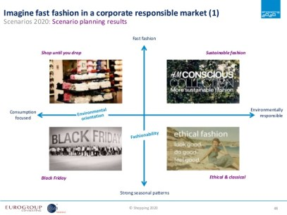 eurogroup-consulting-shopping-2020-supply-chain-final-49-638