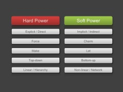 chinas-soft-power-6-728