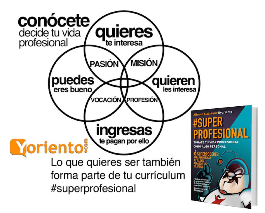 #SuperProfesional en las principales librerías