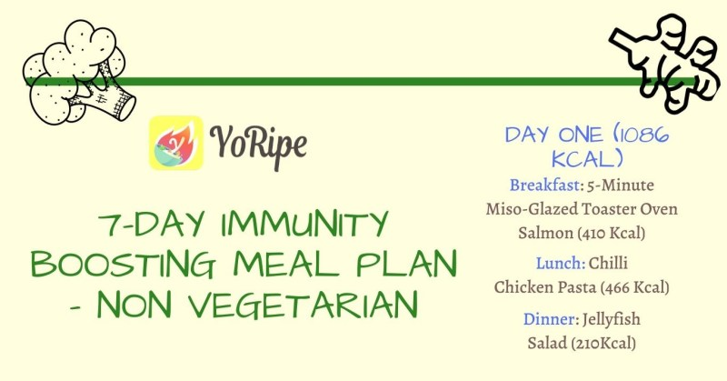 non vegetarian recipes