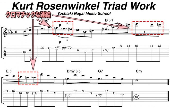ジャズギター,kurt rosenwinkel,研究,コピー,アナライズ,ソロ