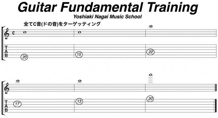 Guitar Fundamental Training1
