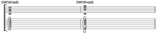drop2,ギター,コード,ジャズ,リハーモナイズ,音楽理論