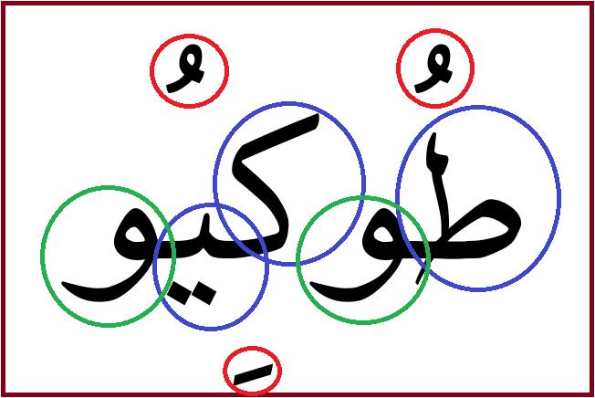 アラビア語「東京」の母音解説