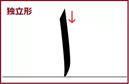 アリフ独立形