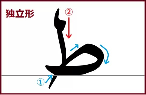 ター独立形2