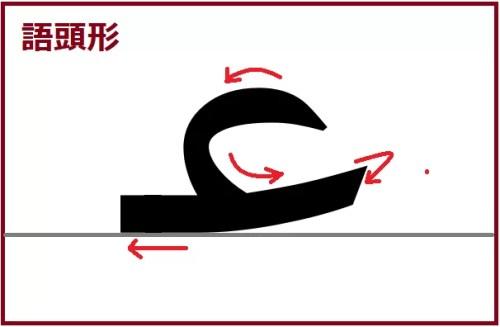 アイン語頭形