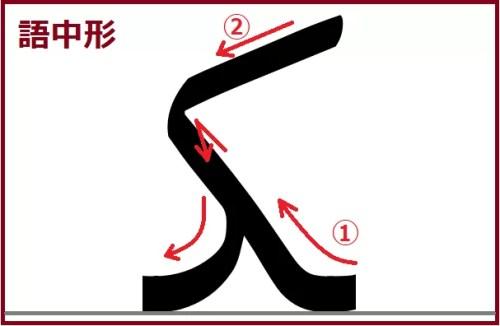 カーフ語中形