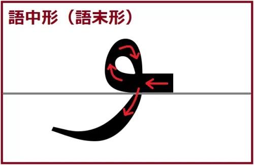 ワーウ語中形(語末形)