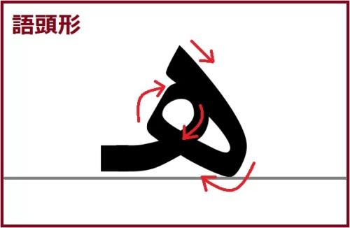 ハー語頭形
