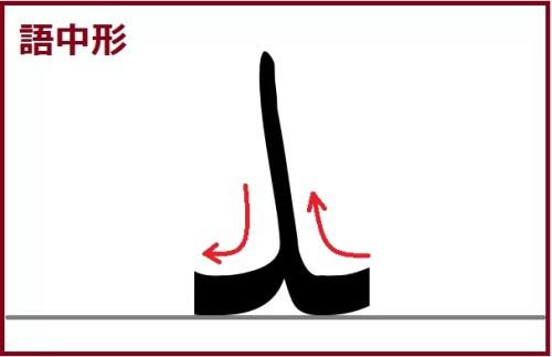 ラーム語中形2