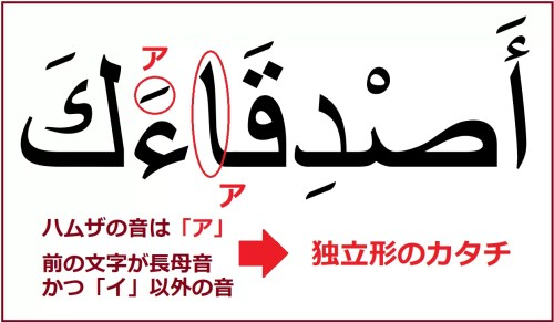 「あなたの友達」を意味するアラビア語の複数形対格のカタチ「アスディカーアカ」