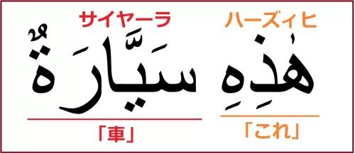 「これは車です」を表すアラビア語「ハーズィヒ サイヤーラ」