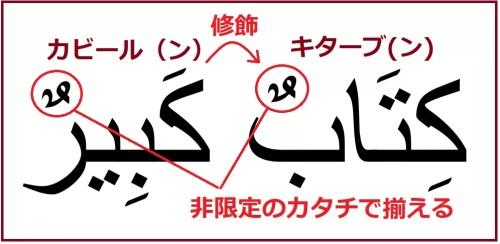 「大きな本」を意味するアラビア語「キターブンカビールン」